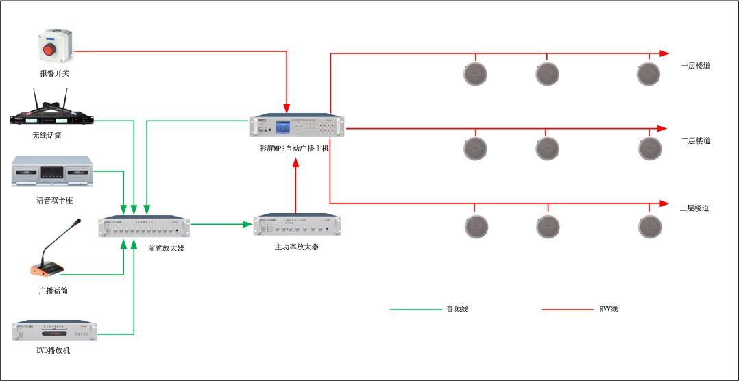数字mic的电路设计