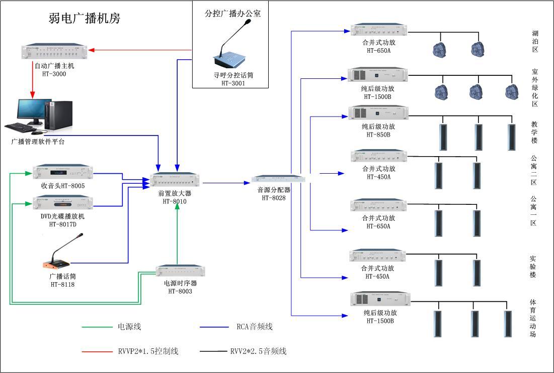 音柱电路接线图